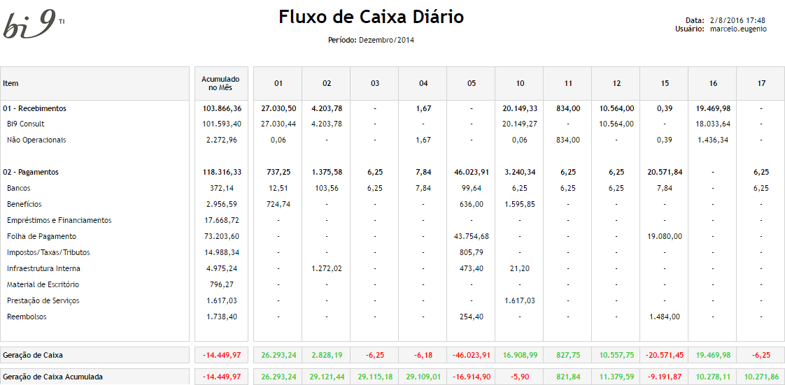 FluxoDeCaixa02